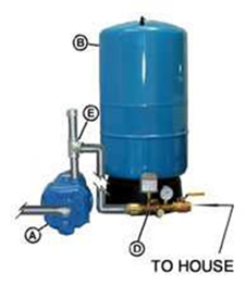 5 pressurization2 on electric motor valve